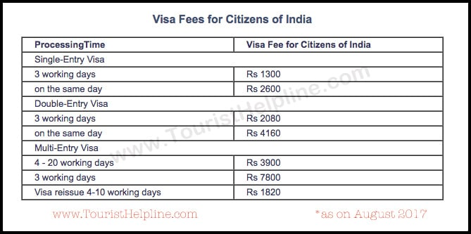 russian visa fees